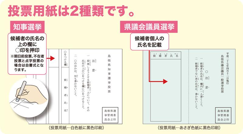 """島根県選挙管理委員会 no Twitter: """"今回の選挙では投票用紙は2種類 ..."""