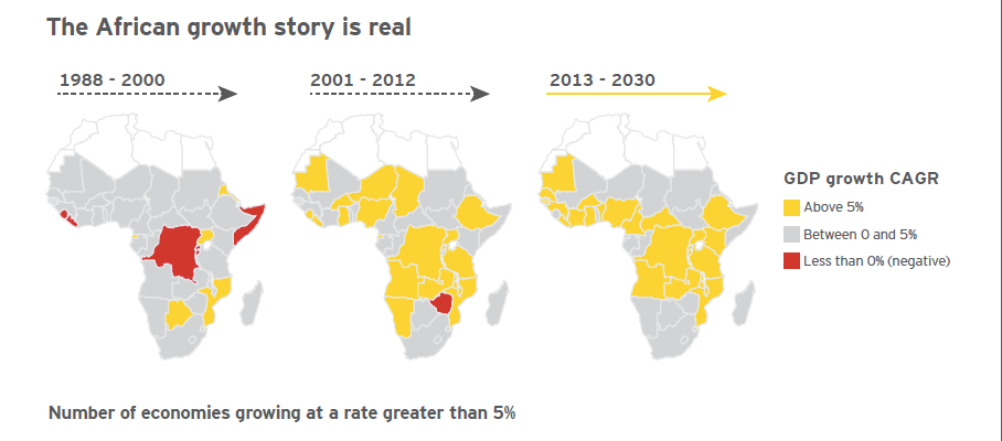 The Africa growth story in 2030 http://t.co/0GURujLAMW #entrepreneurship #unleashed @EY_Africa http://t.co/IES57KHNez