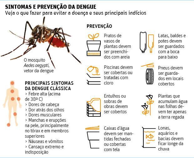 Exército entra na guerra contra a #dengue em #Campinas http://t.co/XAIF80Vstx #Saúde #SP