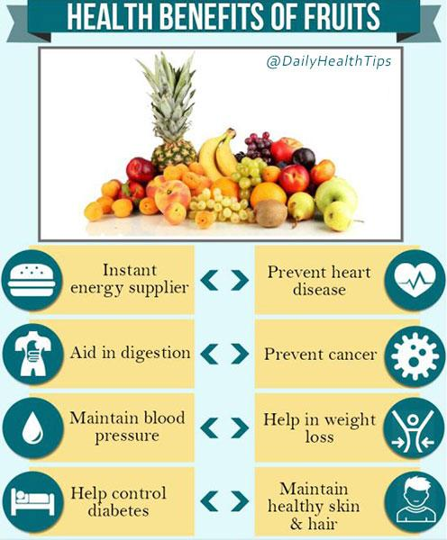 DailyHealthTips Health Benefits Of Eating Fruits Tips Pictwitter WzS2NN0lAi