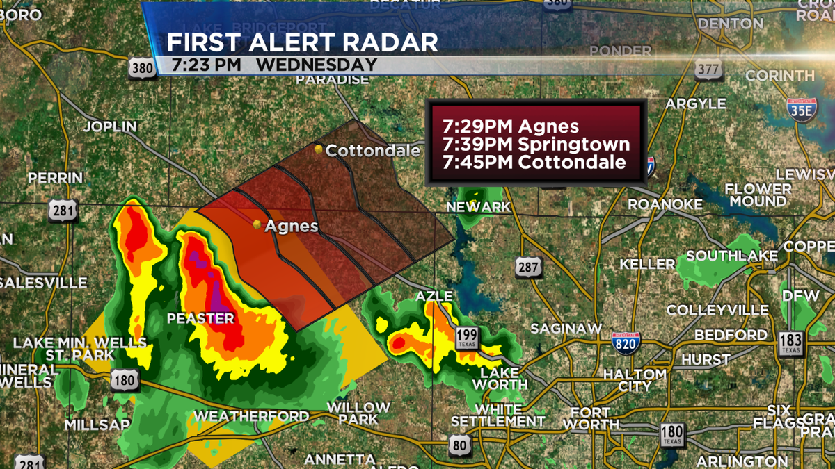 Parker Co Weather >> Nbcdfw Weather On Twitter Svr Storm In Parker Co Mvng Ne At 25 Mph