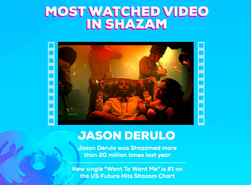 RT @Shazam: You all really wanted @jasonderulo. His behind-the-scenes videos were the Most Watched on @Shazam from #iHeartAwards. http://t.…
