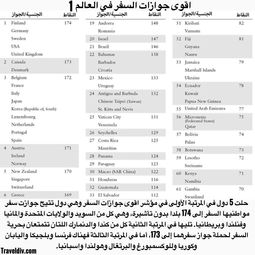 aa21af5eb عجائب وغرائب وطرائف الآخبار الجزء الثالث مكرر