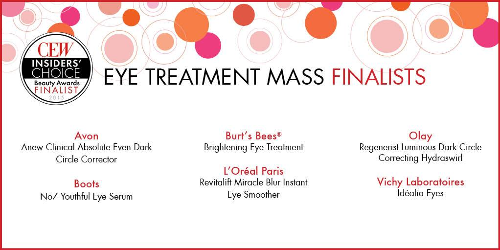 The #Eye Treatment Mass #CEWFinalists are… http://t.co/Ez6Evtv2BD