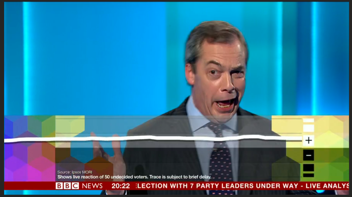 """""""FARAGÉ"""" HAS MALFUNCTIONED DUE TO NOT BEING ABLE TO BLAME """"THE EURO"""" FOR OVER FIVE MINUTES.  #LEADERSDEBATE http://t.co/Cn8JI2GfiQ"""