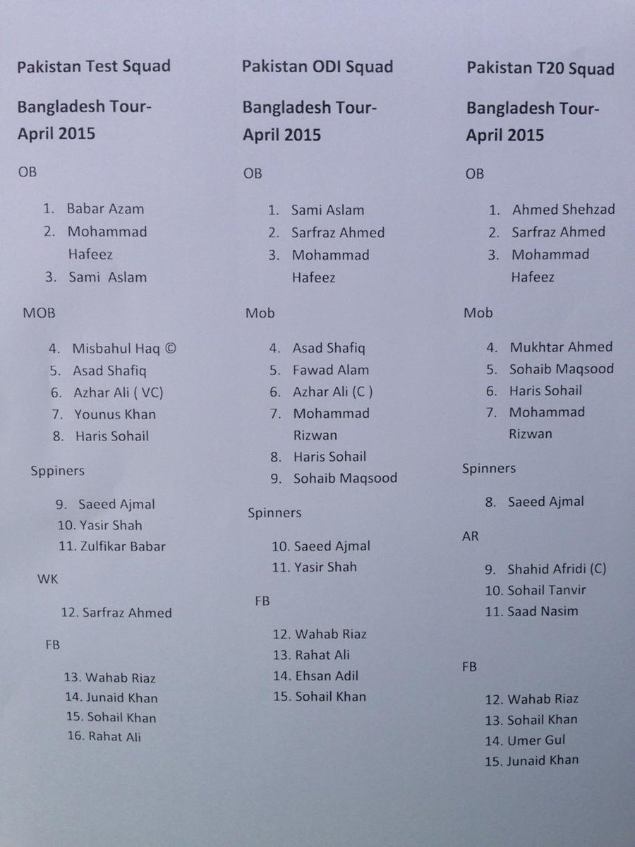 Pakistan Cricket Team Players Name List Against Bangladesh 2015