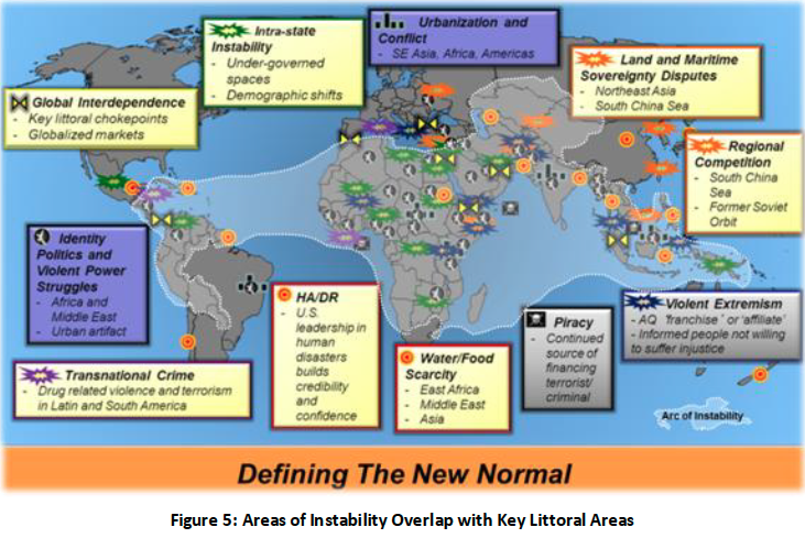 Global Conflict Us Policy Atthomaspmbarnett S 2003 2011 Pnm Now 2014 Usmc Arc Of Instability Http T Co Zxlx8e8lbw Http T Co 4lmoryciqt