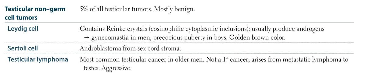Pathology 433 (@Pathology433) | Twitter