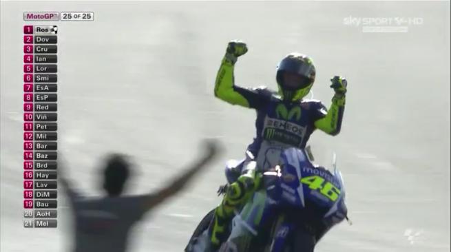 Ancora una volta orgoglio italiano! Nell'#ArgentinaGP vince #Rossi dopo una grande gara. 2° #Dovizioso #MySkySuperWE