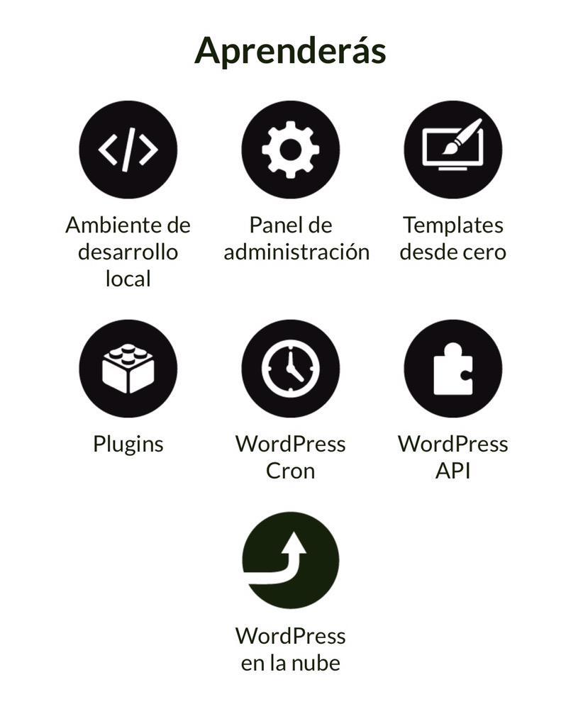 Aprende a crear sitios y apps web profesionales con WordPress desde cero, en vivo, Online http://t.co/s9kVd0cuKj http://t.co/adHlITN9Ae