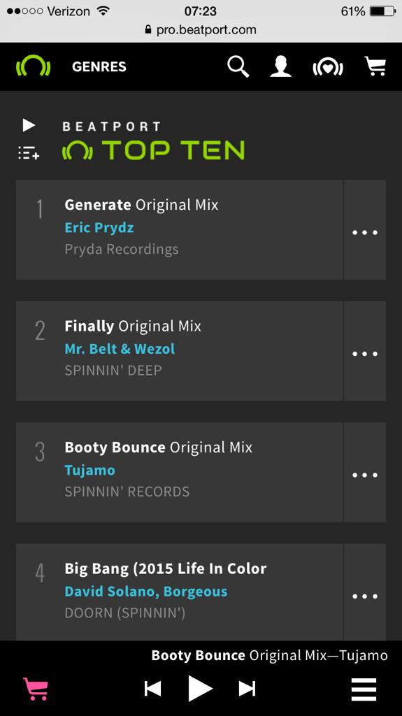 Just woke up to Generate at the #1 spot on the @beatport top 100!   Thank you! http://t.co/NJPOcRWd98