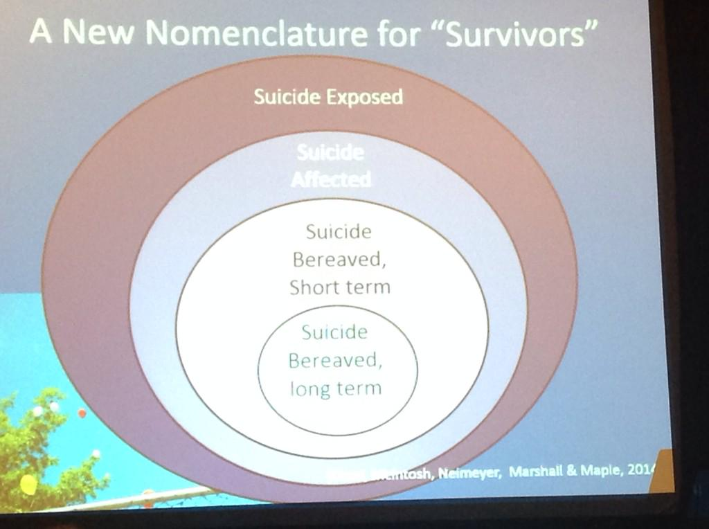 "#NOT6 #AAS15 @juliecerel New ways of thinking about ""survivors"" http://t.co/88pkzxCLEq"