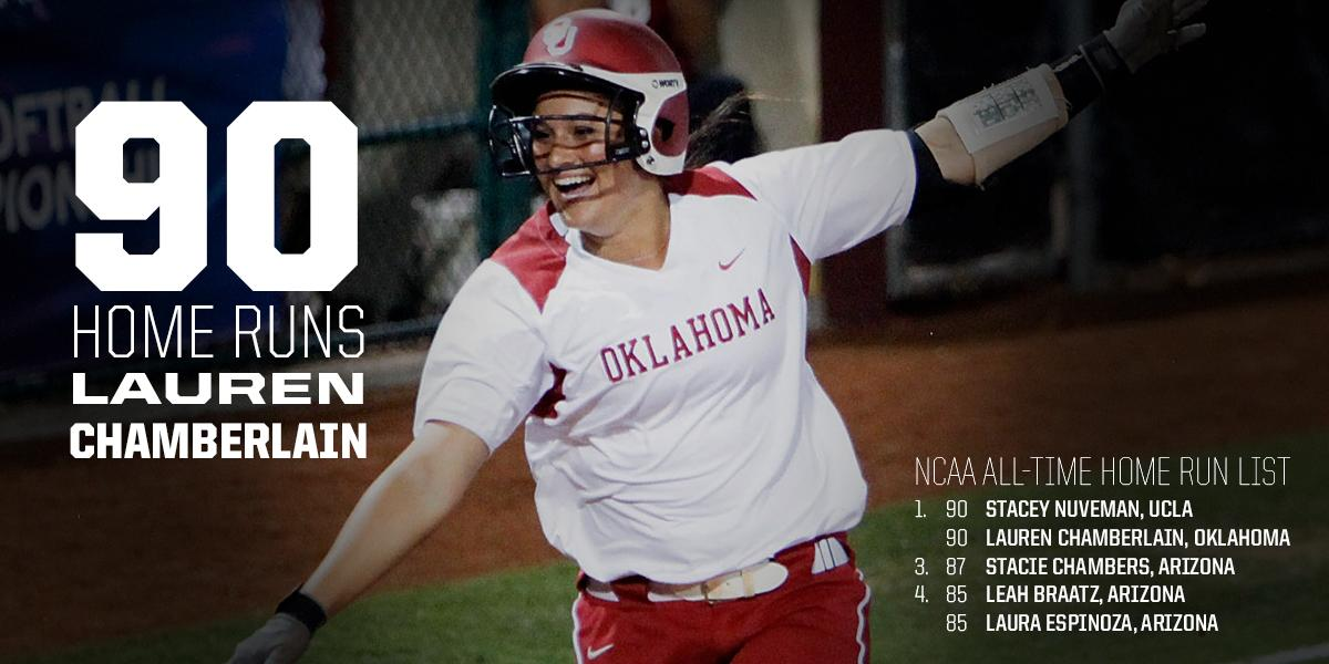 She's done it!!!!!!!! 90 career home runs for @LChamberlain44 and she's tied atop the all-time home run record!!!!! http://t.co/El80itKUwf