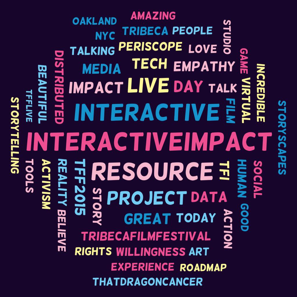 Visual of most used words in tweets from 2015 TFI Interactive Day with #tfii http://t.co/BQYwc1DdXk