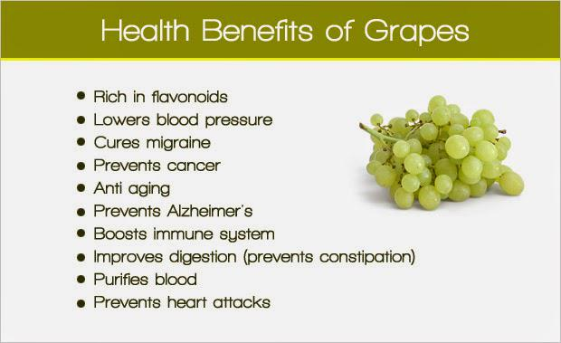 benefitsofgrapes hashtag on Twitter