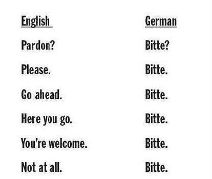 Who says German is hard to learn? ^^ via @GermanyNY http://t.co/SCZ3WHwxZg