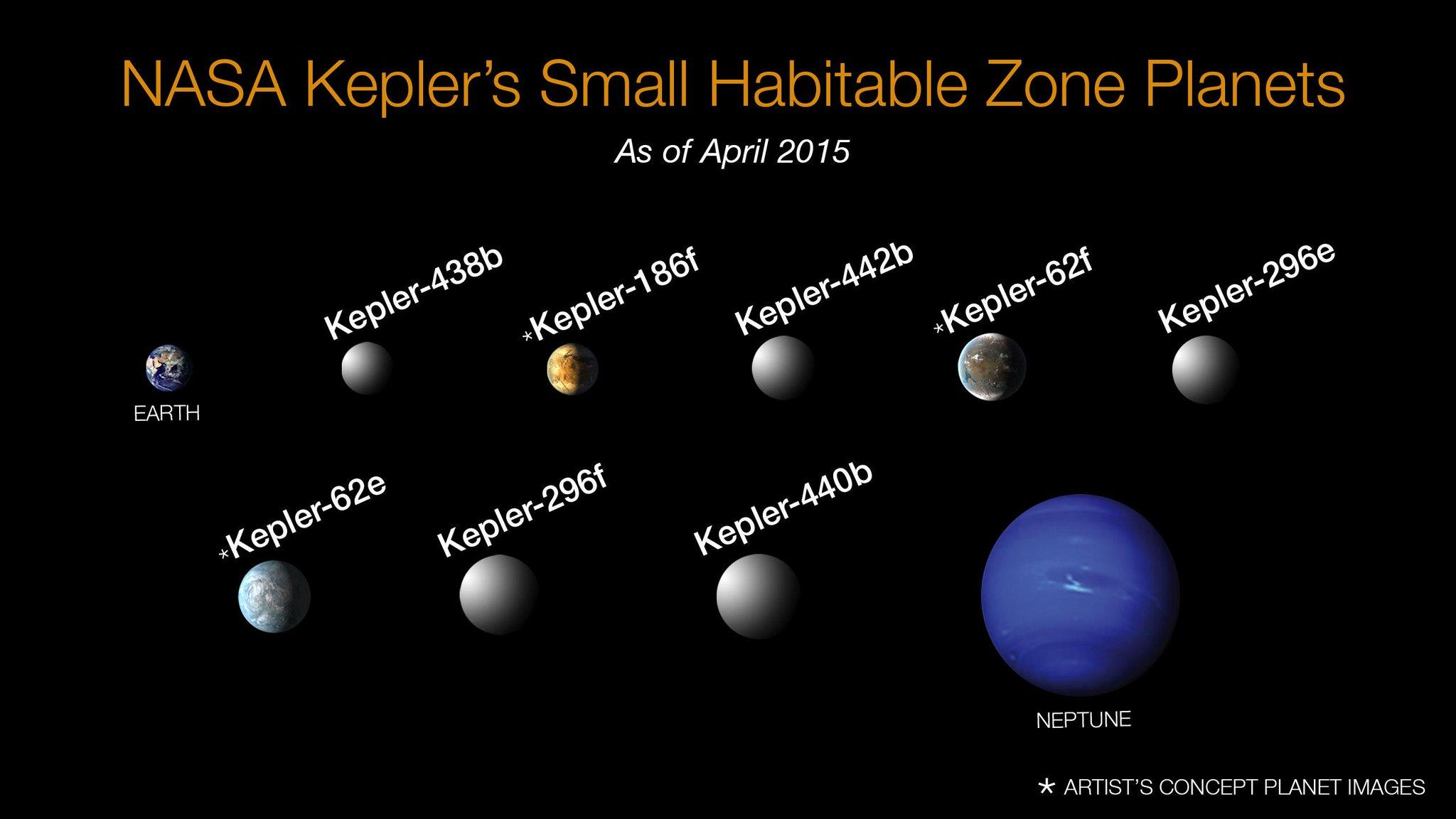 habitable planets list - HD2048×1152