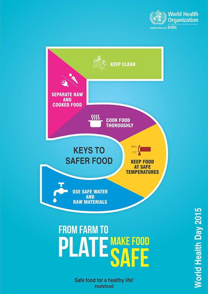Five Keys To Safe Food WorldHealthDaypictwitter YMKHjnUS4Q