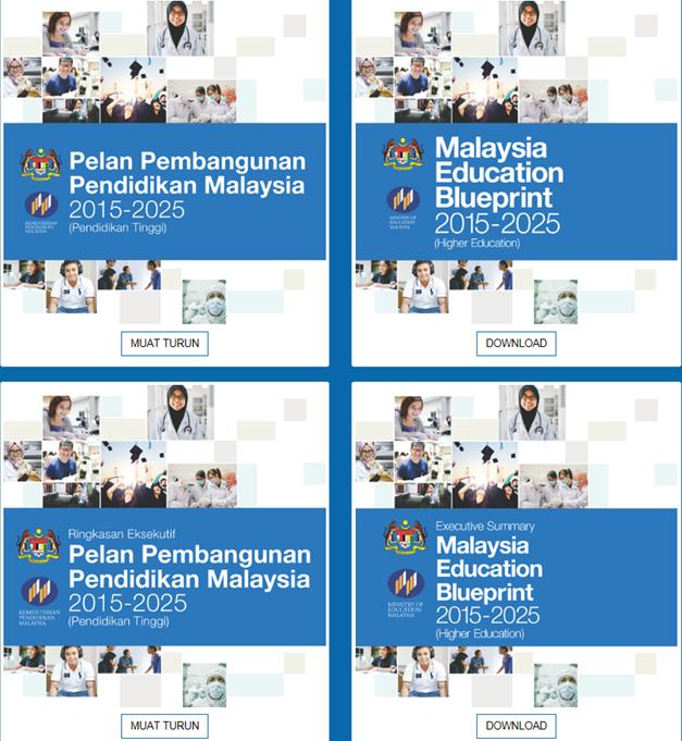 University of malaya on twitter malaysia education blueprint 2015 704 pm 7 apr 2015 malvernweather Choice Image