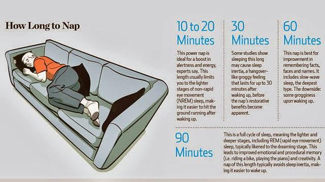 #SunnySideUp How are #exam studies going? If you need to recharge, take a look at this handy guide to #powernaps. http://t.co/AJqAsxoyBR