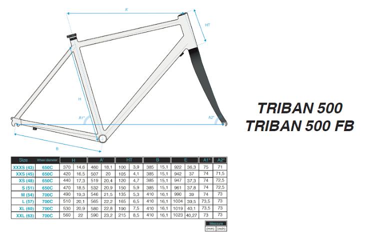 Decathlon seria triban strona 81 jaki rower do for Triban 300