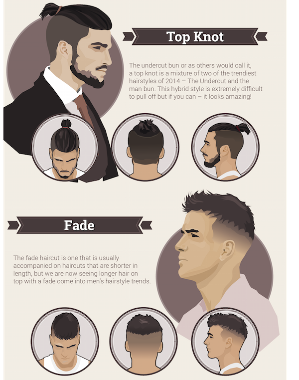 gents hair style names the indian theindianguy 7070 | CCIn U5UAAA2HeR