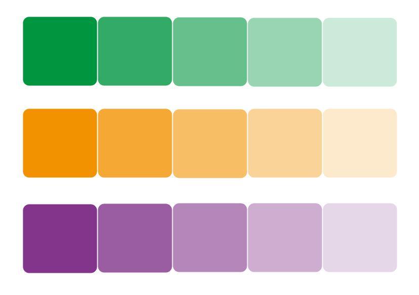 Tout savoir sur les #couleurs #secondaires  http://www. desgoutsetdescouleurs.com/?p=10255  &nbsp;  <br>http://pic.twitter.com/RWY8RQW6MZ