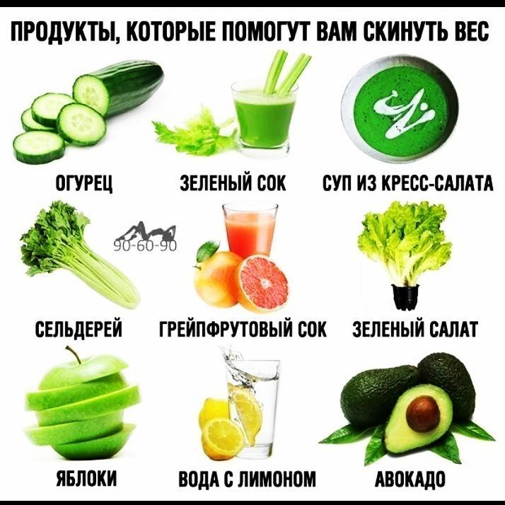 Какие фрукты можно есть при диеты