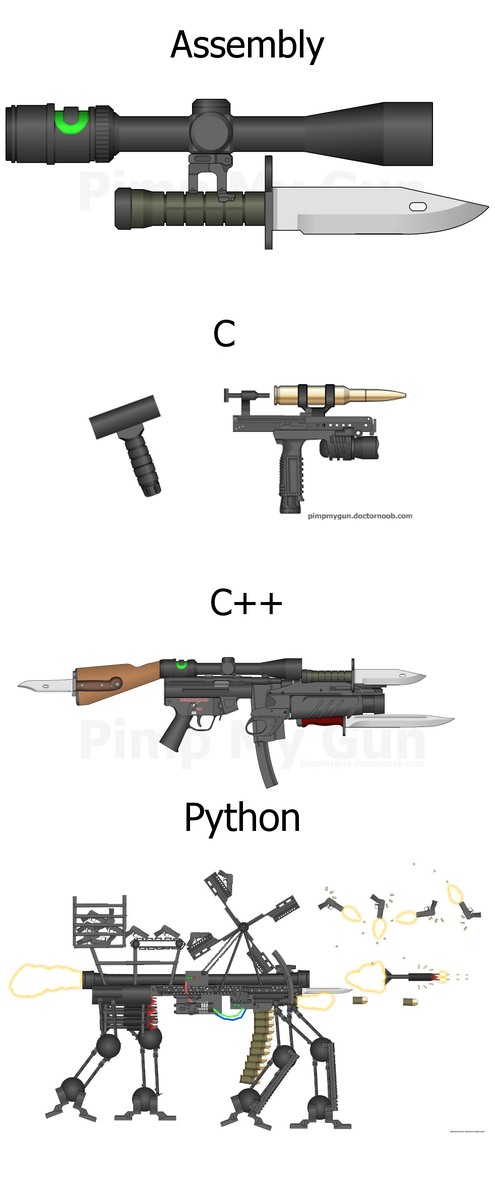 Programming Languages: http://t.co/8k7kg9zOuE