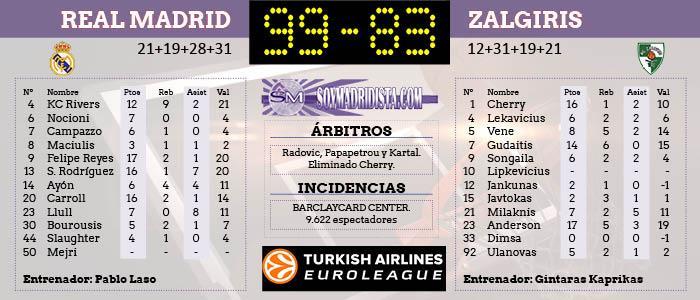 Real Madrid > Euroliga CCQh3r_WMAA05ZN