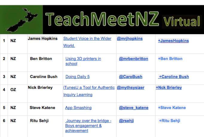 Not long now #TeachMeetNZ https://t.co/b90xlxuzLA 2.00pm NZ time - checkout the topics http://t.co/lsykaffSiG