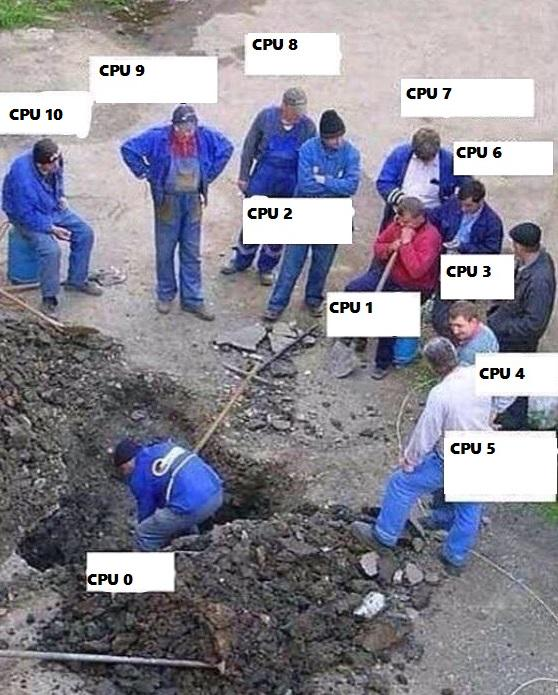 What really happens in a phone with an octa-core mobile processor. http://t.co/cEwIBs1buu