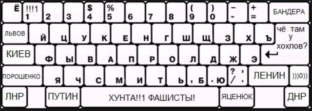 В армии РФ создано спецуправление информационного противодействия Украине, - ГУР Минобороны - Цензор.НЕТ 4472