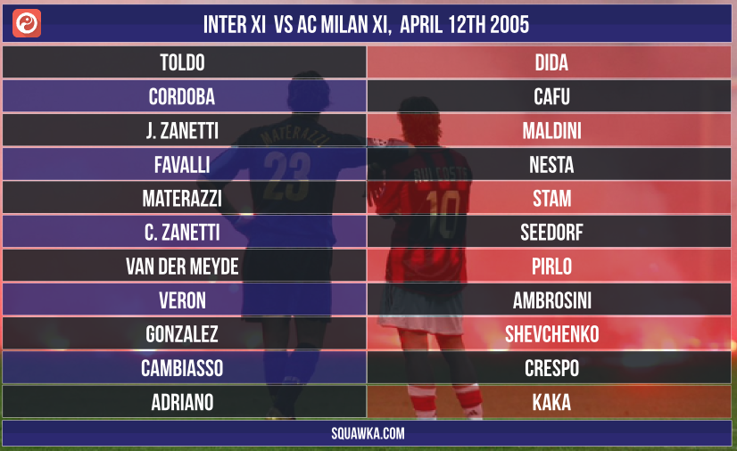 As an Inter fan, AC Milan (2005) is one of the greatest XI of all-time : soccer