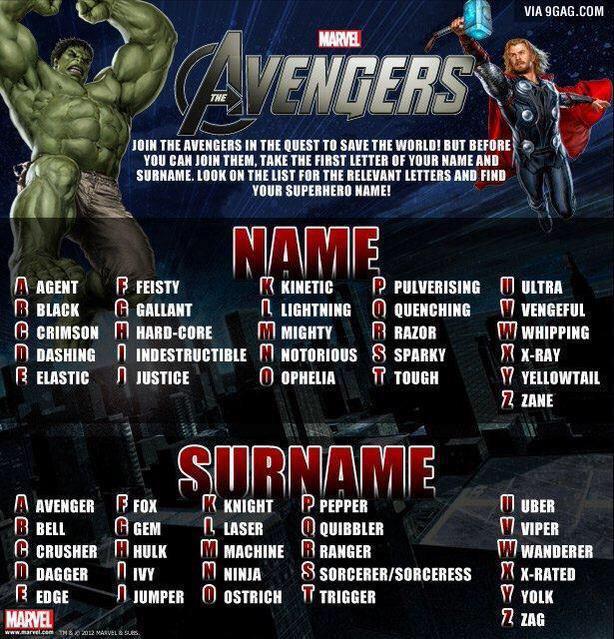 Images of Superheroes Names Generator - #rock-cafe