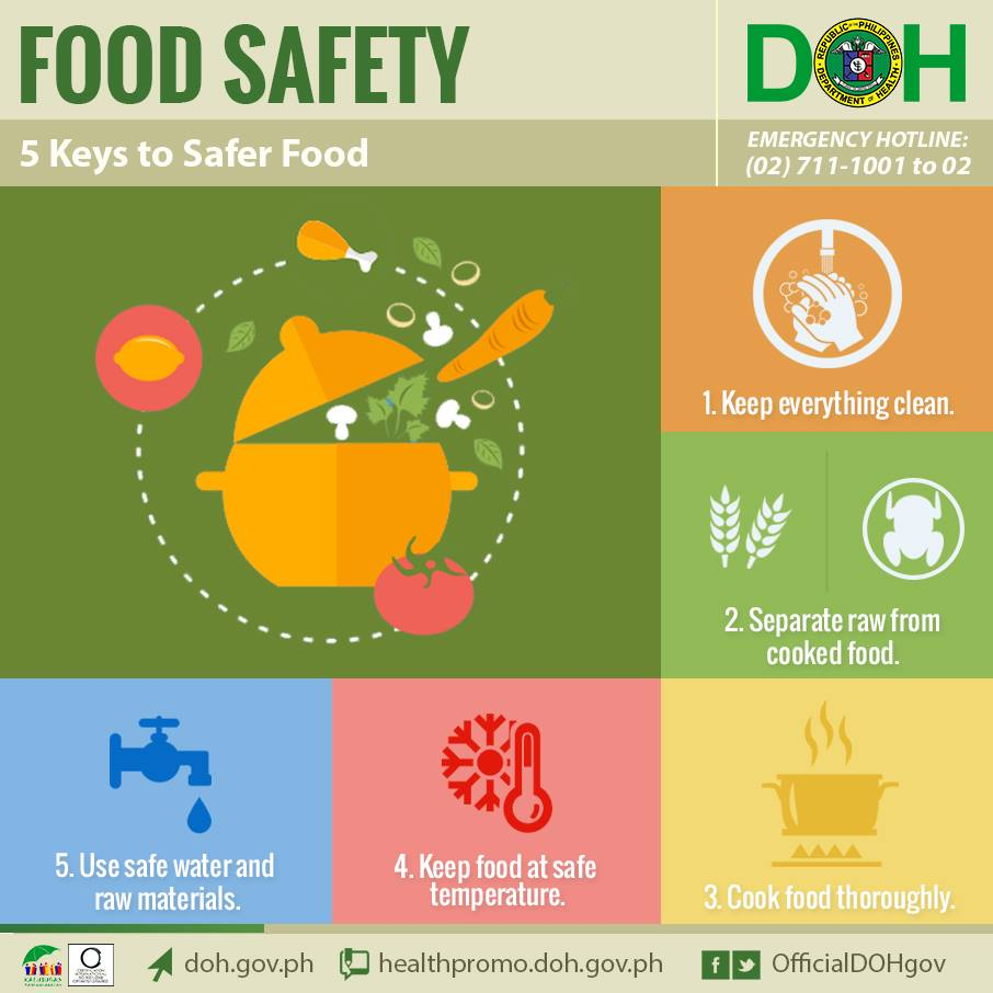 Doh Food Safety