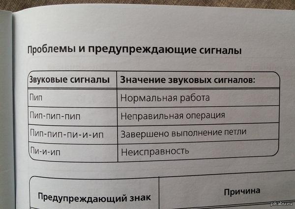 Инструкция к швейной машине зингер 9960 на русском языке