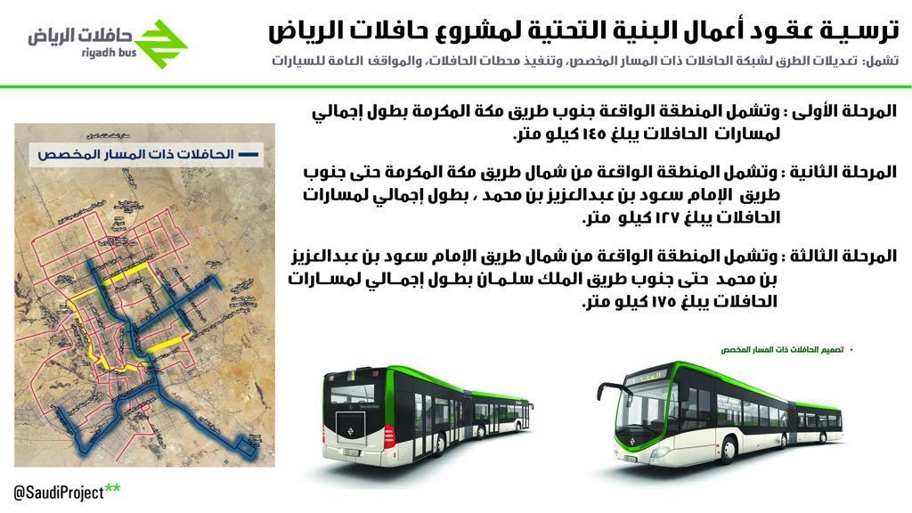 السعوديه دولة عظمى وفي طريقها الى العالم الأول  - صفحة 2 CCfStAoUIAAasSc