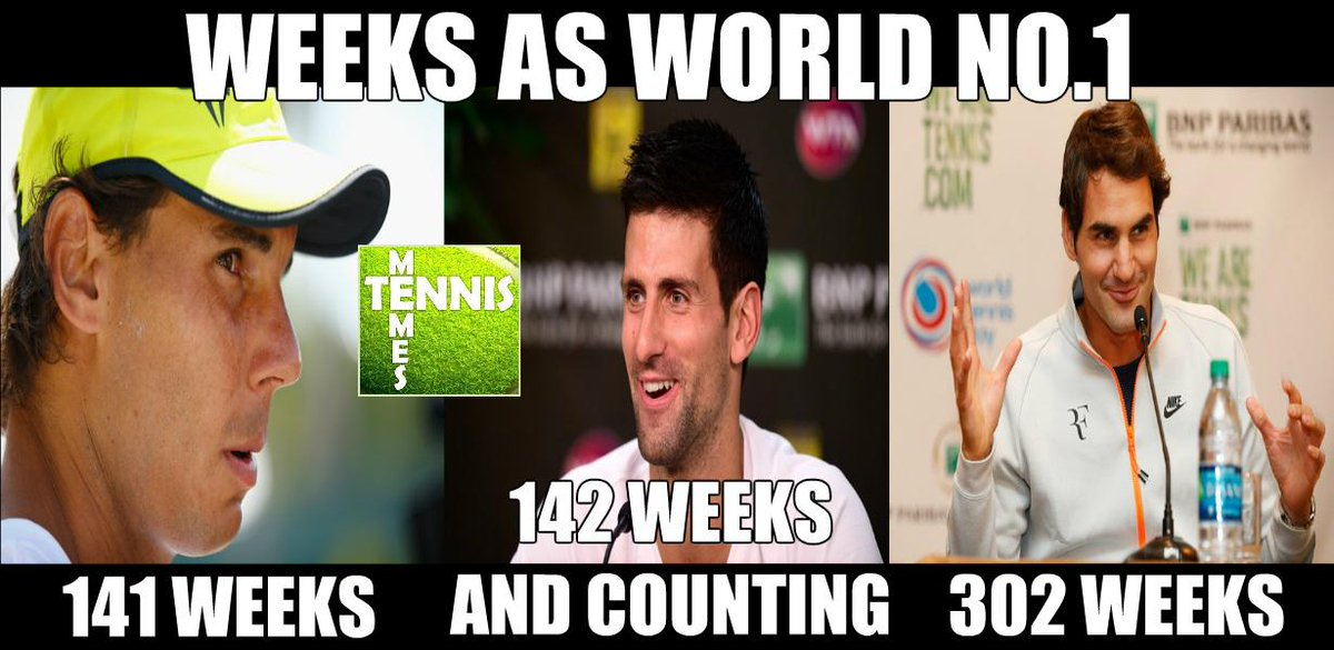 Tennis Memes On Twitter Novak Djokovic Edges Rafa Nadal For Most Weeks At No 1 Meanwhile Roger Federer Tennismemes Http T Co Ym3gwaltbi