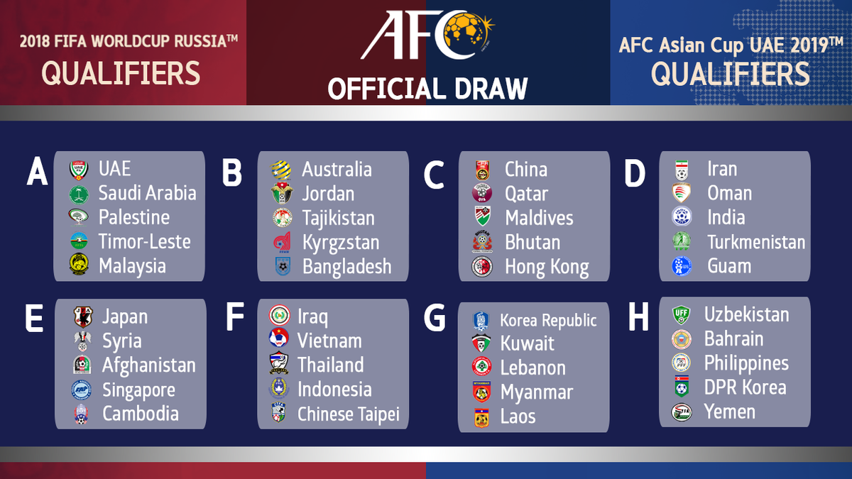 world cup asian qualifying