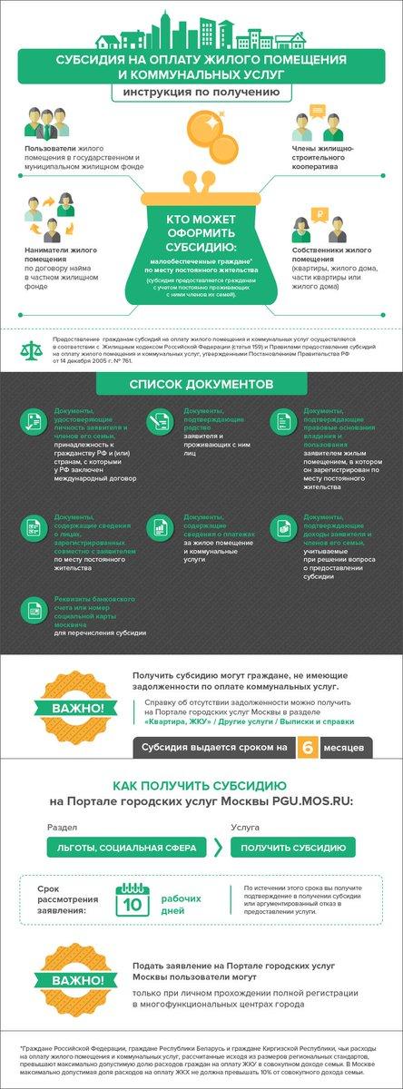 Тарифы на ЖКХ на 2016 год в Москве Таблица тарифов с 1