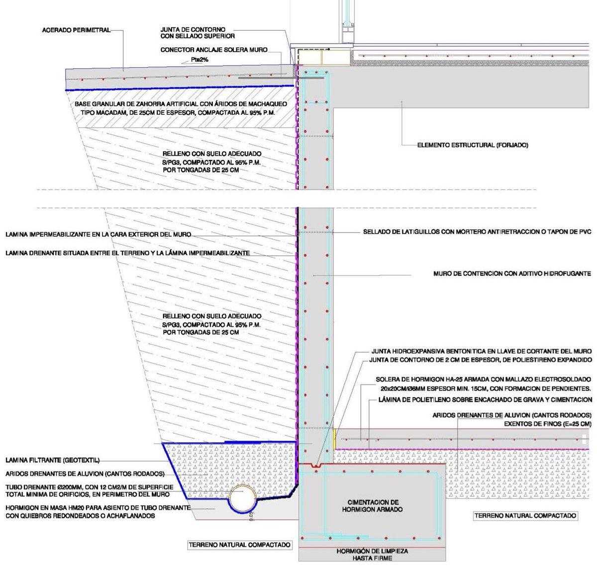 Fundaci n musaat on twitter detalle constructivo - Muro de agua ...
