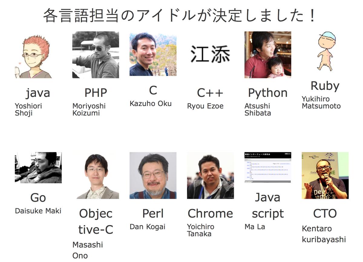 【お知らせ】各言語担当のアイドルが決定しました! http://t.co/SxToaaF2vR