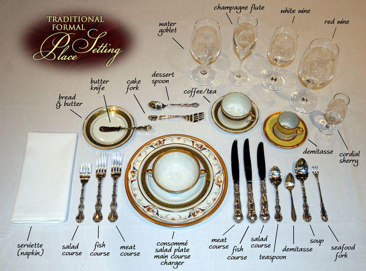 Julien miquel wine on twitter traditional table setting rules don 39 - Placer les verres sur une table ...