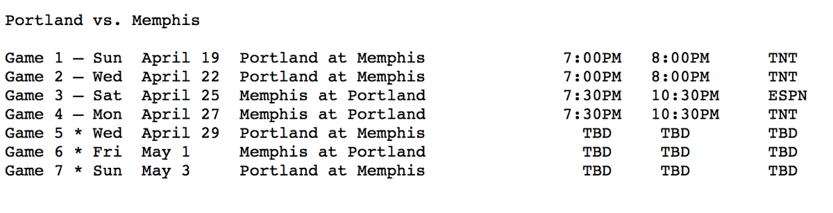 Blazers-Grizzlies first round schedule is out: http://t.co/VDzmoKjuY0