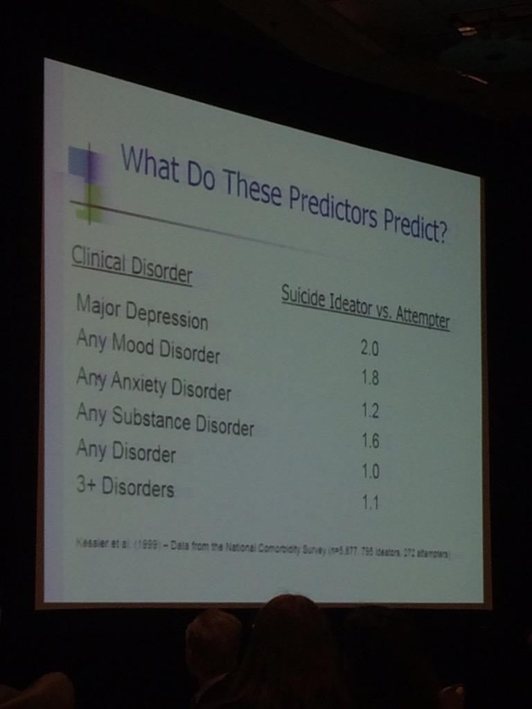 #Klonsky: Attempts and ideators - diagnosis barely helps us predict #suicide. @KlonskyLab #aas15 http://t.co/A5mnc4SMkD