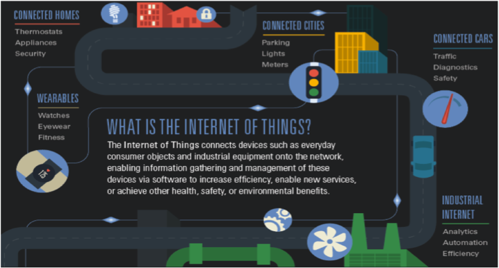 See how #tech trends like #IoT are shaping markets & economies around the world: http://t.co/k8Md2OC0f5 #GSAnnual2014