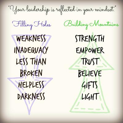 Your #leadership is reflected in your mindset. Are you filling holes or building mountains? #success http://t.co/dZVxVA8Okn