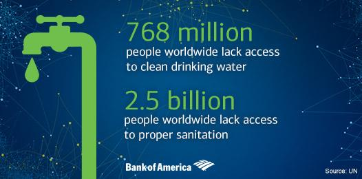 By 2030, half the planet will likely be living in conditions of #water stress. http://t.co/dNFvyjYFNx http://t.co/uxNJrM6fCV