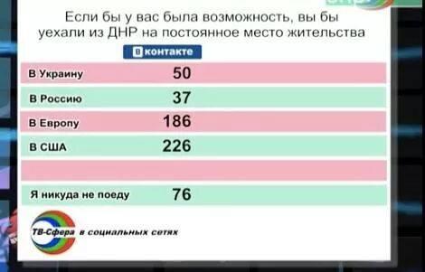 Полиция Москвы задержала двух региональных лидеров партии Немцова - Цензор.НЕТ 8472